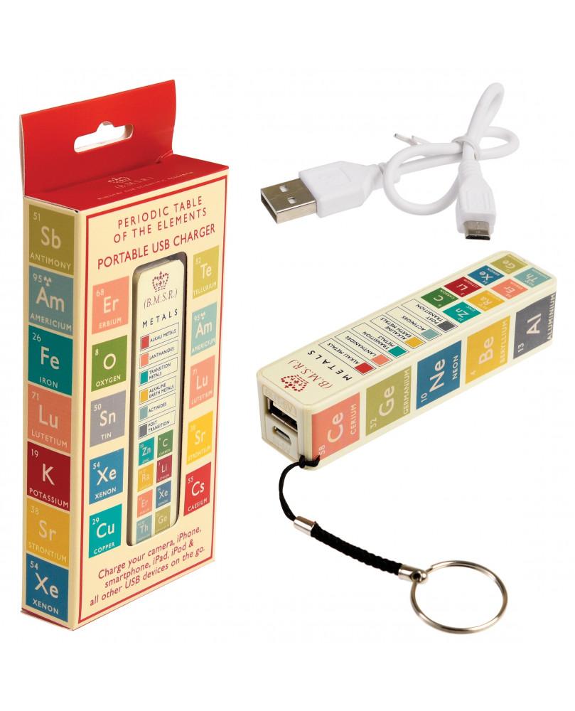 CARGADOR PORTATIL USB TABLA PERIODICA