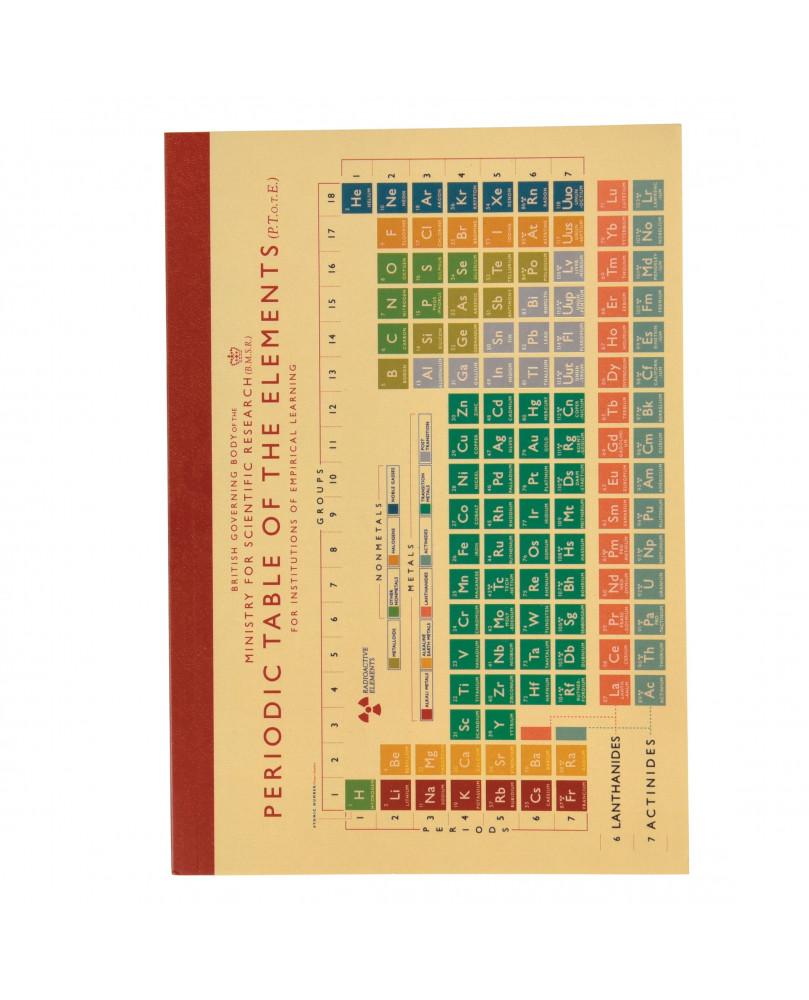 NOTEBOOK A4 TABLA PERIODICA